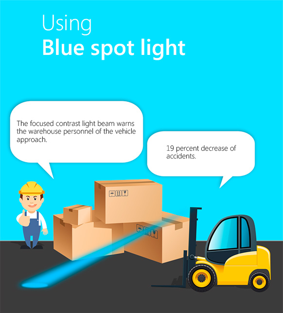 Wiht BLUE SPOT SAFETY LIGHT